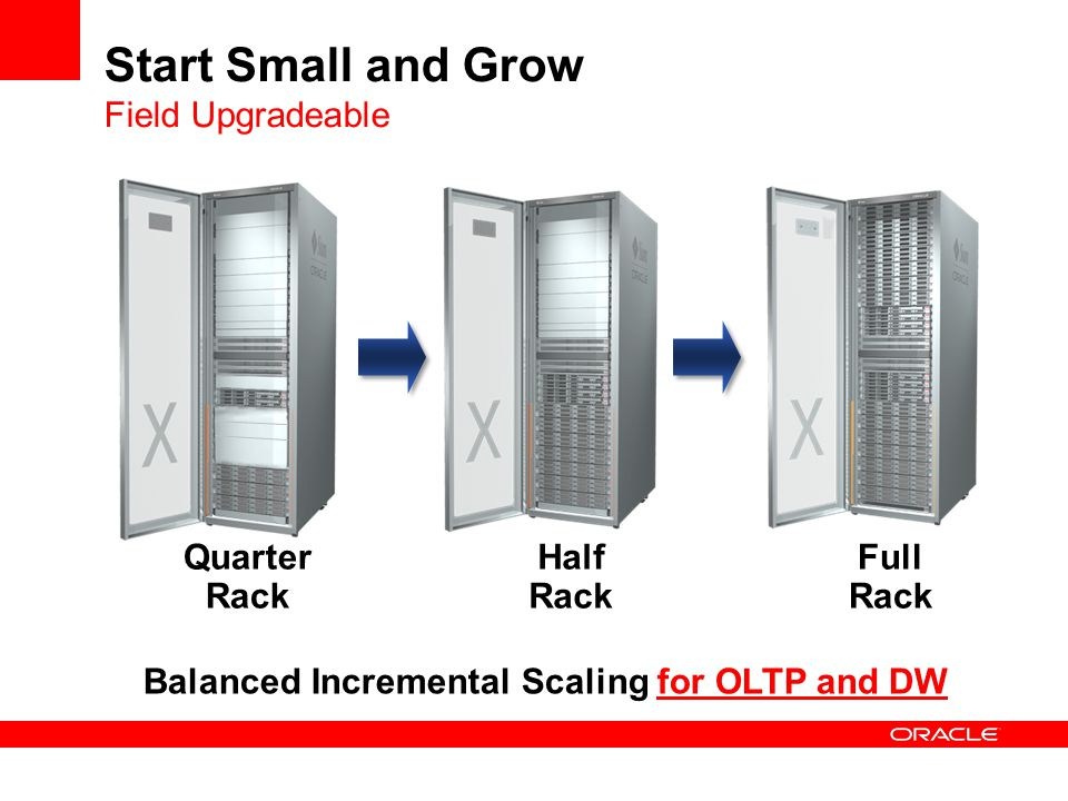 Scales to 8 Racks by Just Adding Cables Full Bandwidth and Redundancy