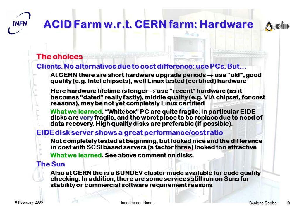 Benigno Gobbo 10 Incontro con Nando 8 February 2005 ACID Farm w.r.t. CERN farm: Hardware The choices Clients. No alternatives due to cost difference: