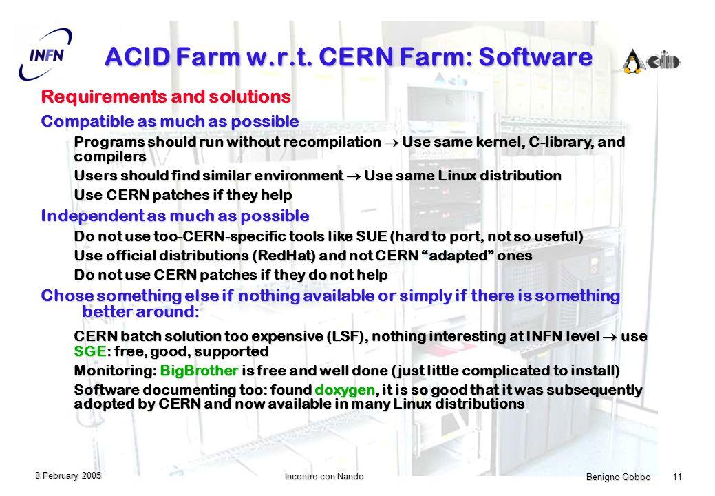 Benigno Gobbo 11 Incontro con Nando 8 February 2005 ACID Farm w.r.t. CERN Farm: Software Requirements and solutions Compatible as much as possible Pro