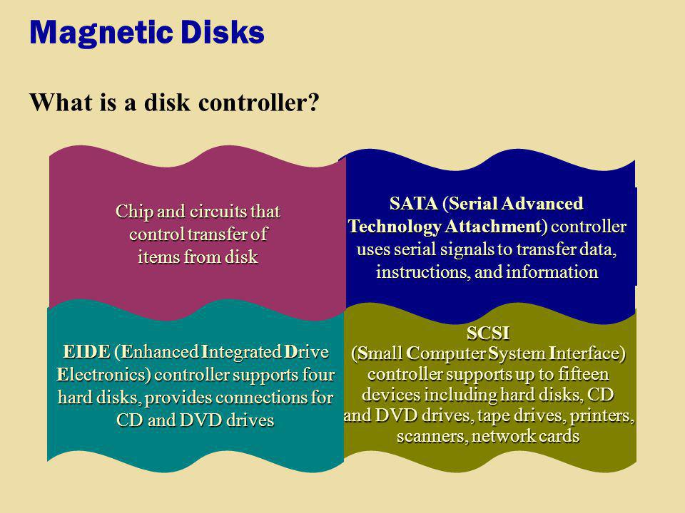 SCSI (SmallComputerSystemInterface) controller supports up to fifteen devices including hard disks, CD and DVD drives, tape drives, printers, scanners