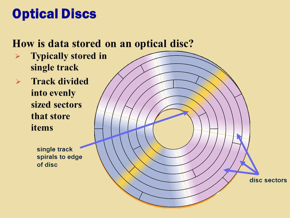 Optical Discs How is data stored on an optical disc? Typically stored in single track Track divided into evenly sized sectors that store items single