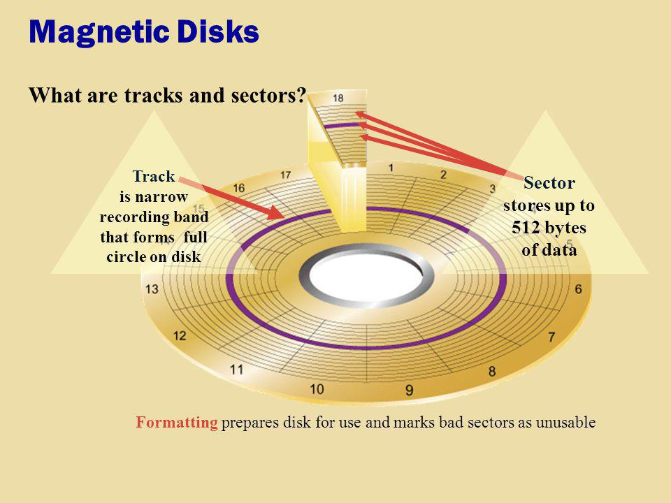 Magnetic Disks What are tracks and sectors? Track is narrow recording band that forms full circle on disk Sector stores up to 512 bytes of data Format