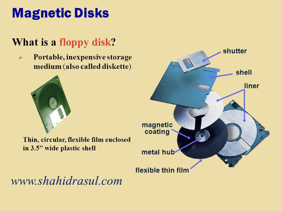 Magnetic Disks What is online storage.