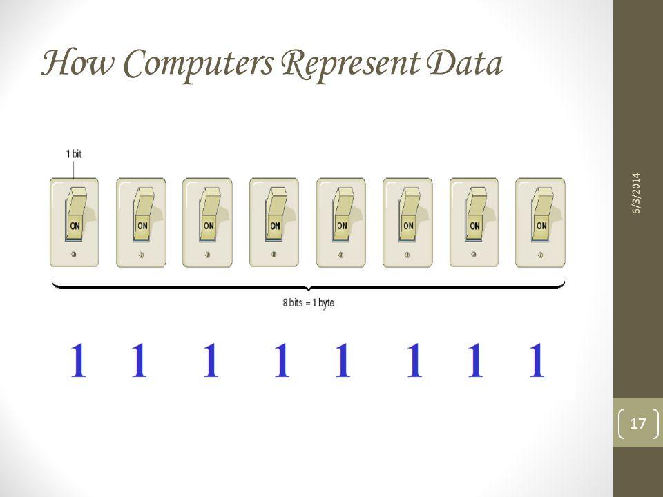 How Computers Represent Data 6/3/2014 17