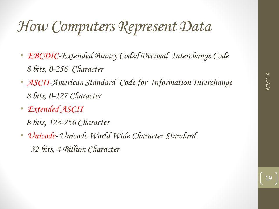 How Computers Represent Data EBCDIC-Extended Binary Coded Decimal Interchange Code 8 bits, 0-256 Character ASCII-American Standard Code for Informatio