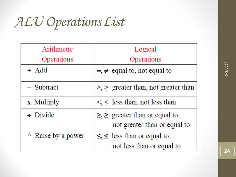 ALU Operations List 6/3/2014 24