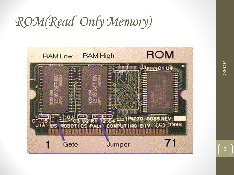 ROM(Read Only Memory) 6/3/2014 3