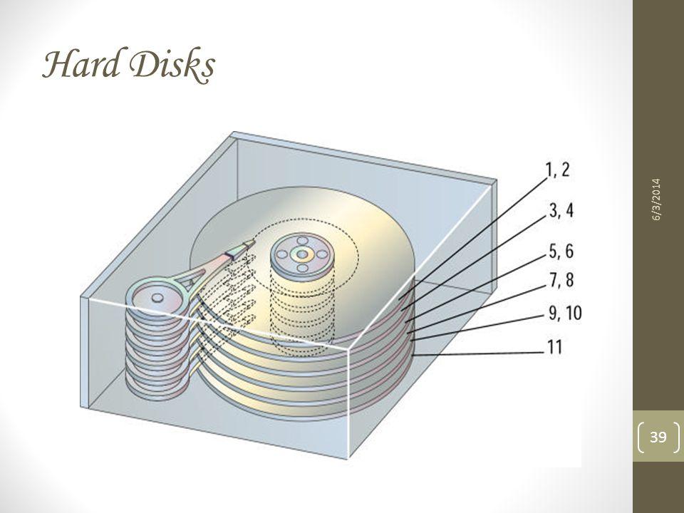 Hard Disks 6/3/2014 39