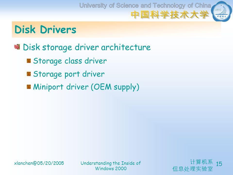 xlanchen@05/20/2005Understanding the Inside of Windows 2000 15 Disk Drivers Disk storage driver architecture Storage class driver Storage port driver