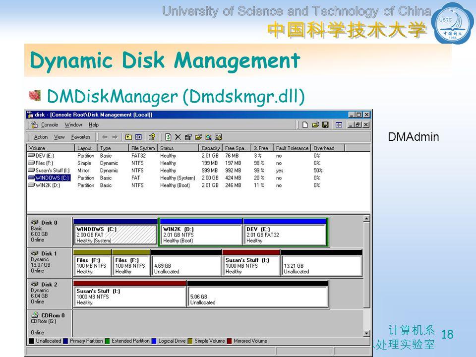 xlanchen@05/20/2005Understanding the Inside of Windows 2000 18 Dynamic Disk Management DMDiskManager (Dmdskmgr.dll) DMAdmin