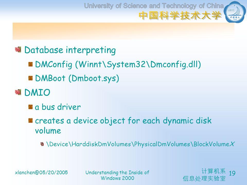 xlanchen@05/20/2005Understanding the Inside of Windows 2000 19 Database interpreting DMConfig (Winnt\System32\Dmconfig.dll) DMBoot (Dmboot.sys) DMIO a