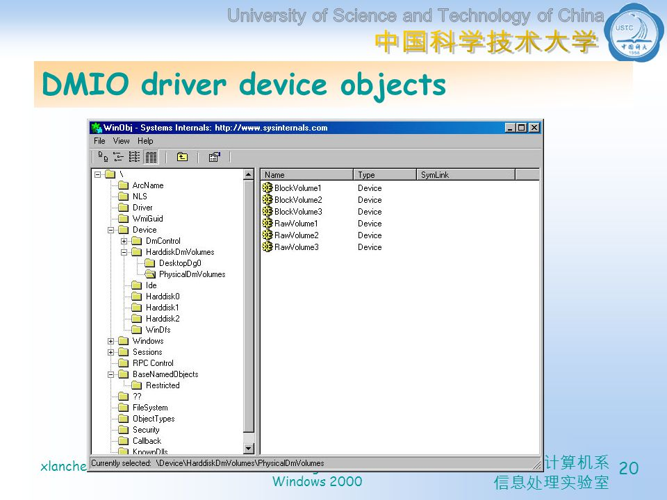 xlanchen@05/20/2005Understanding the Inside of Windows 2000 20 DMIO driver device objects