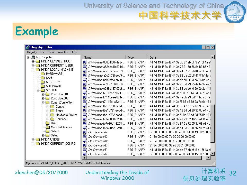 xlanchen@05/20/2005Understanding the Inside of Windows 2000 32 Example