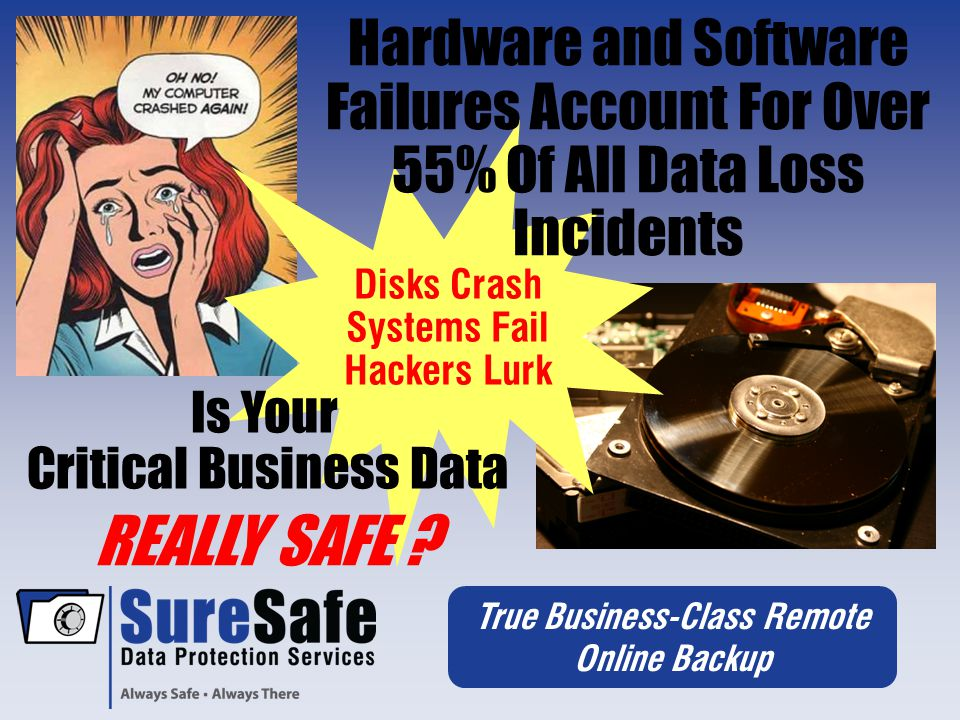 True Business-Class Remote Online Backup Disks Crash Systems Fail Hackers Lurk Hardware and Software Failures Account For Over 55% Of All Data Loss Incidents Critical Business Data Is Your REALLY SAFE