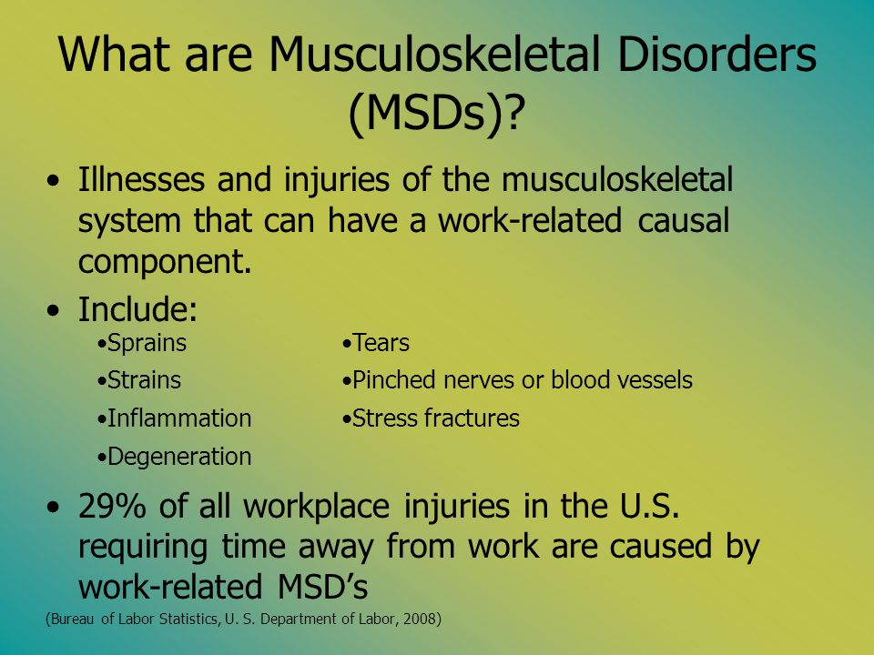 What kinds of Injuries are Musculoskeletal Disorders (MSDs).