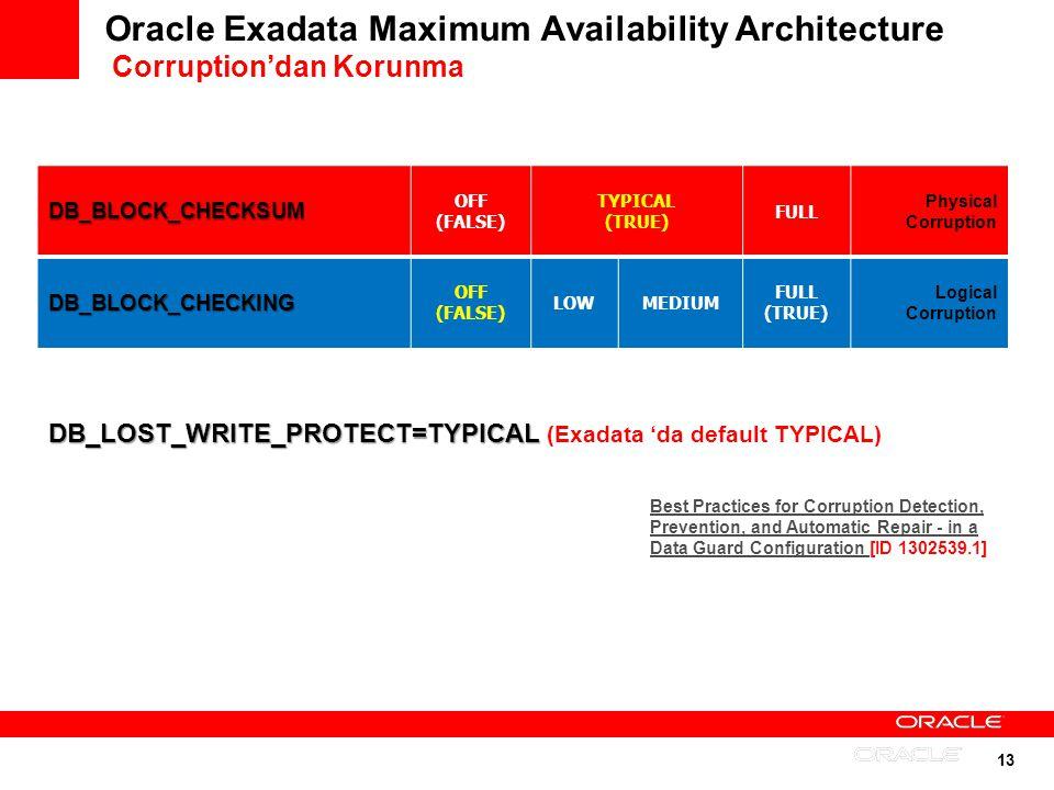 13 Oracle Exadata Maximum Availability Architecture Corruptiondan Korunma DB_BLOCK_CHECKSUM OFF (FALSE) TYPICAL (TRUE) FULL Physical Corruption DB_BLO