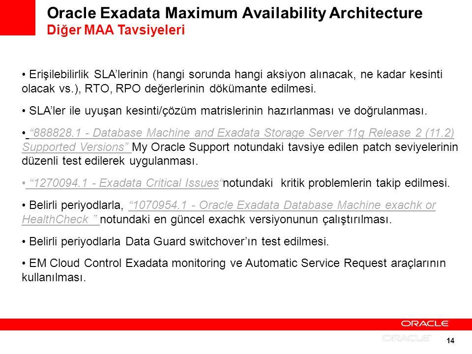 14 Oracle Exadata Maximum Availability Architecture Diğer MAA Tavsiyeleri Erişilebilirlik SLAlerinin (hangi sorunda hangi aksiyon alınacak, ne kadar k