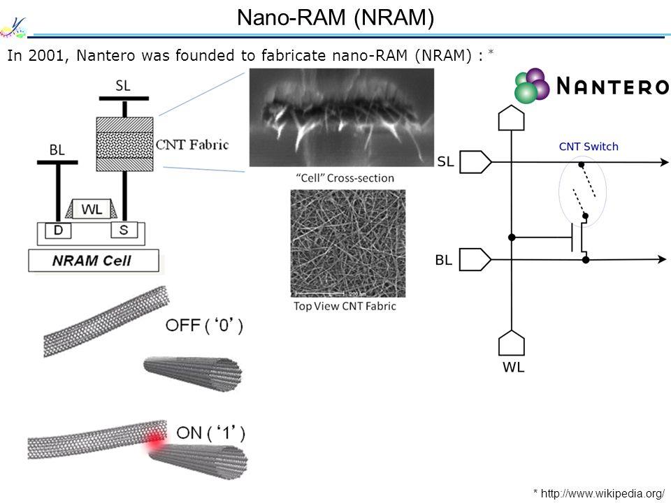 Nano-RAM (NRAM) * http://www.wikipedia.org/ In 2001, Nantero was founded to fabricate nano-RAM (NRAM) : *