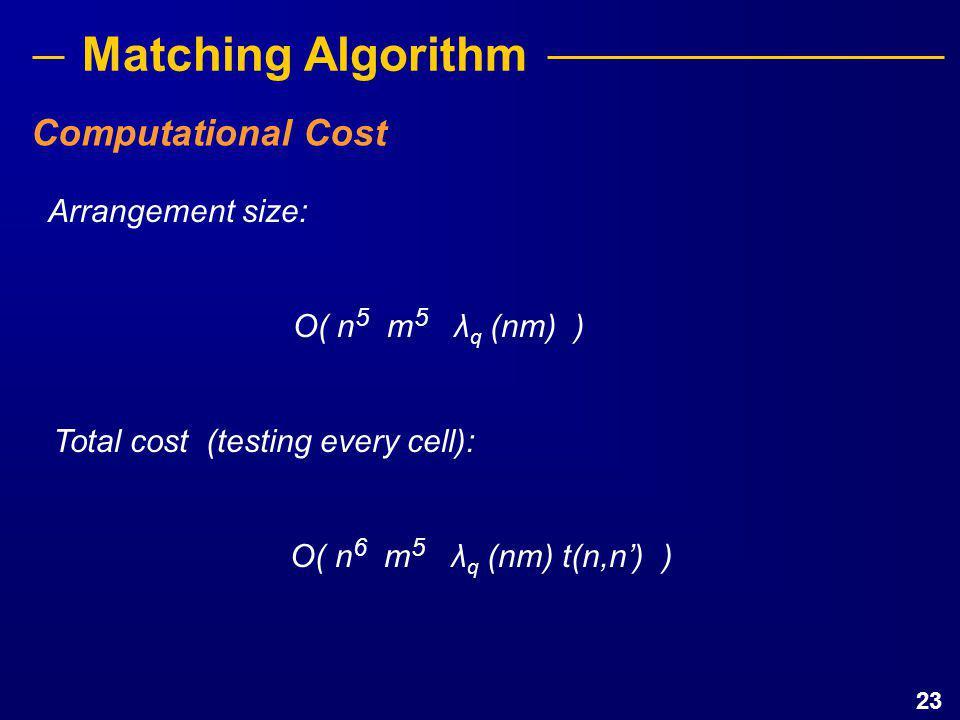 23 Matching Algorithm Arrangement size: O( n 5 m 5 λ q (nm) ) Total cost (testing every cell): O( n 6 m 5 λ q (nm) t(n,n) ) Computational Cost