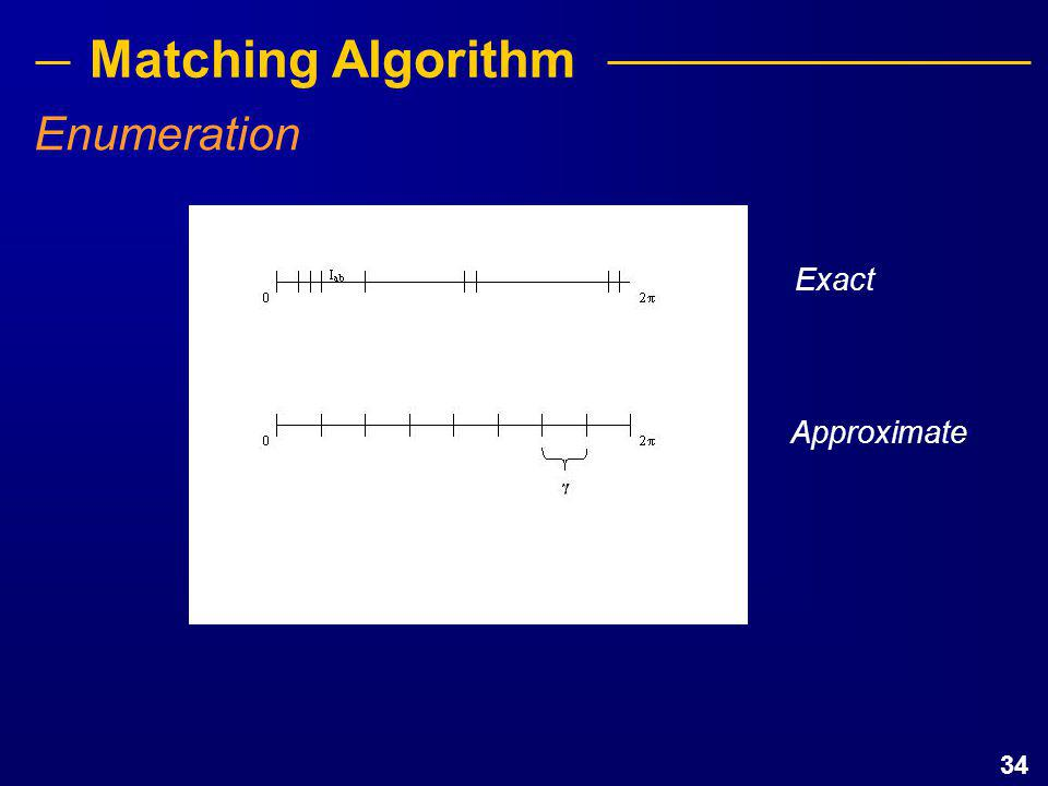 34 Matching Algorithm Exact Enumeration Approximate