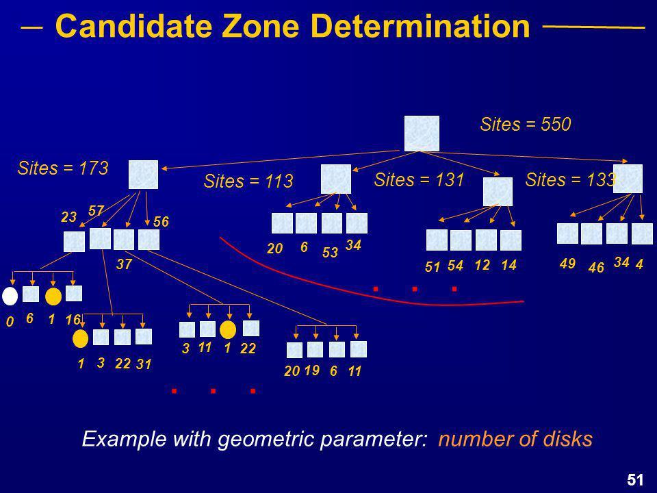 51 Candidate Zone Determination............