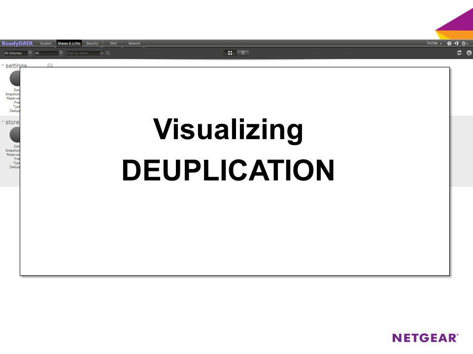 Visualizing DEUPLICATION Visualizing DEUPLICATION