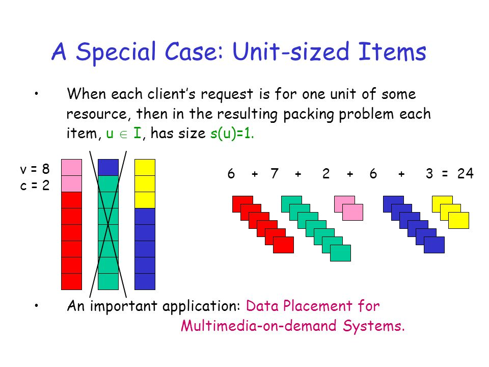 A Special Case: Unit-sized Items When each clients request is for one unit of some resource, then in the resulting packing problem each item, u I, has size s(u)=1.