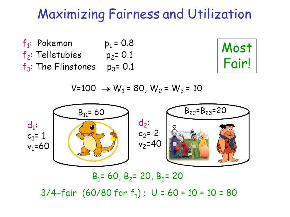 f 1 : Pokemon p 1 = 0.8 f 2 : Telletubies p 2 = 0.1 f 3 : The Flinstones p 3 = 0.1 Maximizing Fairness and Utilization B 1 = 60, B 2 = 20, B 3 = 20 3/4 fair (60/80 for f 1 ) ; U = 60 + 10 + 10 = 80 Most Fair.