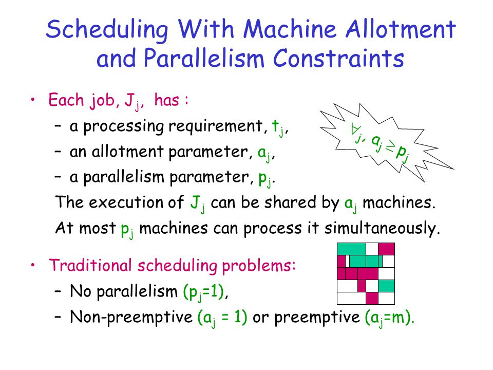 Scheduling With Machine Allotment and Parallelism Constraints Each job, J j, has : –a processing requirement, t j, –an allotment parameter, a j, –a parallelism parameter, p j.