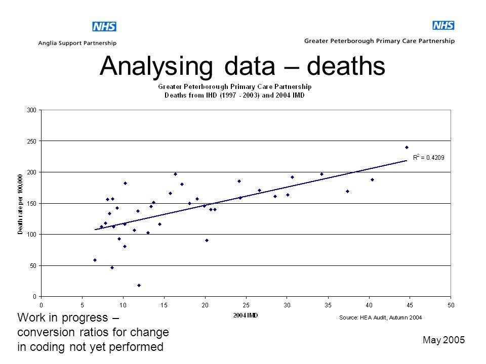 May 2005 Analysing data – deaths Work in progress – conversion ratios for change in coding not yet performed