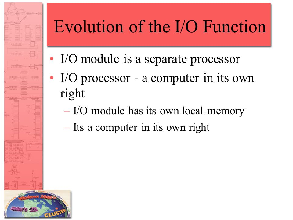Evolution of the I/O Function I/O module is a separate processor I/O processor - a computer in its own right –I/O module has its own local memory –Its a computer in its own right