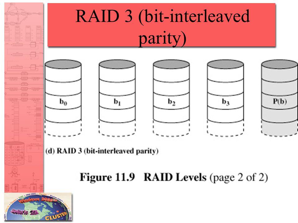 RAID 3 (bit-interleaved parity)