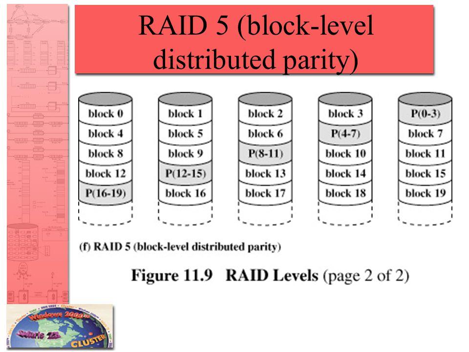RAID 5 (block-level distributed parity)