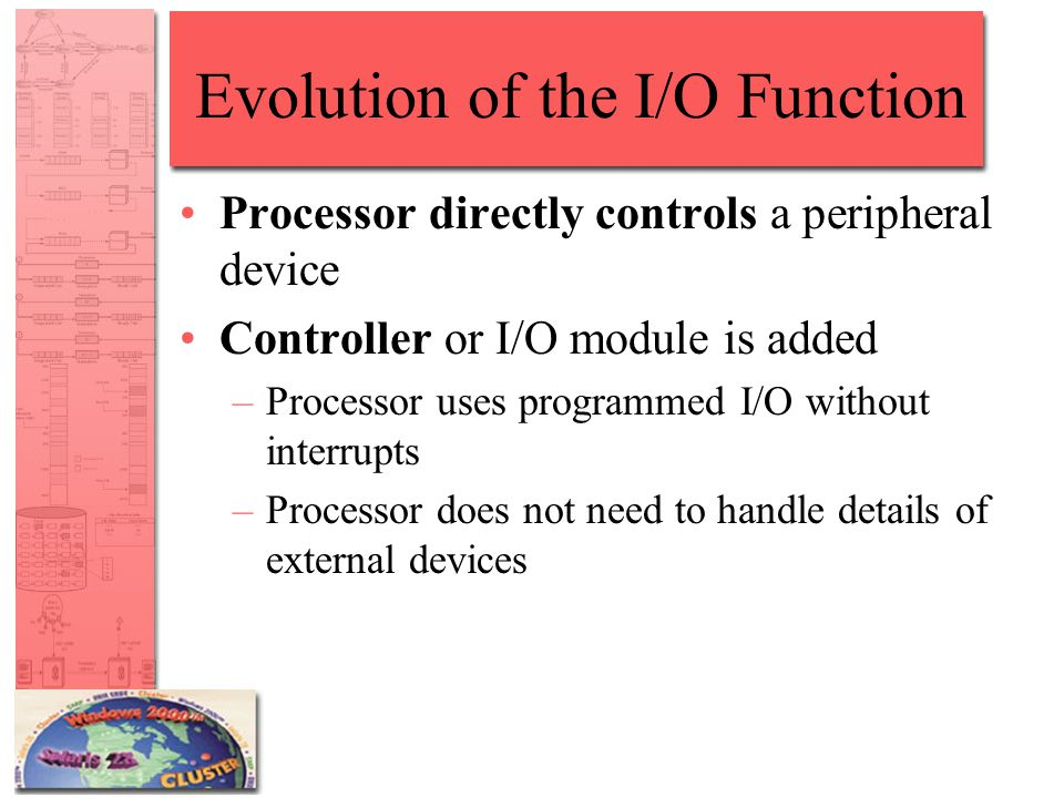 Evolution of the I/O Function Processor directly controls a peripheral device Controller or I/O module is added –Processor uses programmed I/O without interrupts –Processor does not need to handle details of external devices