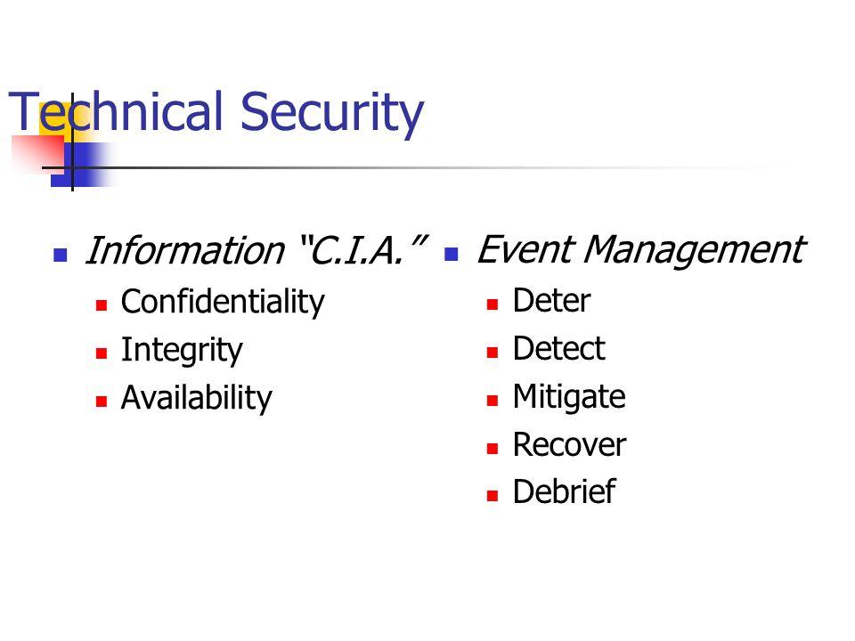 Security Implementation IndividualWorkstation WorkgroupLAN EnterpriseWAN / Intranet E-CommerceInternet