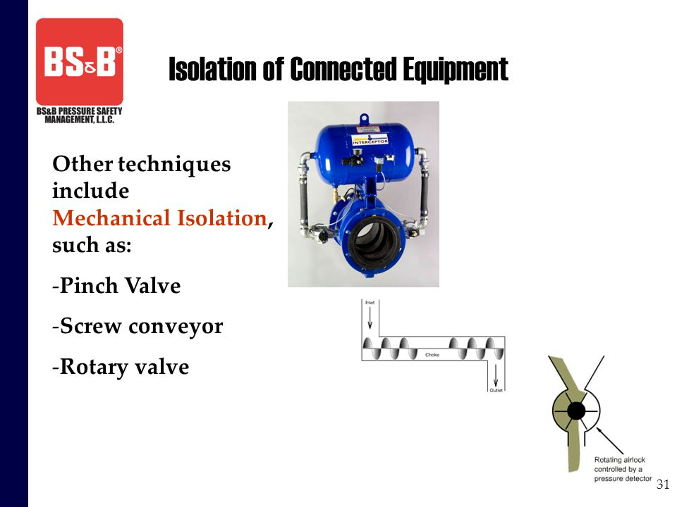 31 Isolation of Connected Equipment Other techniques include Mechanical Isolation, such as: -Pinch Valve -Screw conveyor -Rotary valve