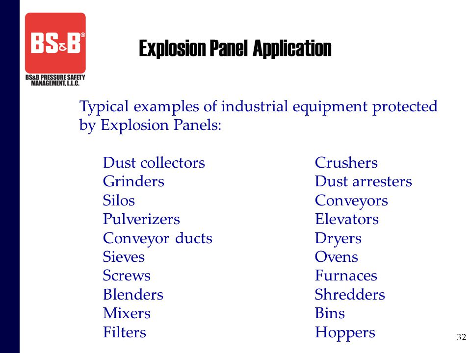 32 Explosion Panel Application Typical examples of industrial equipment protected by Explosion Panels: Dust collectorsCrushers Grinders Dust arresters