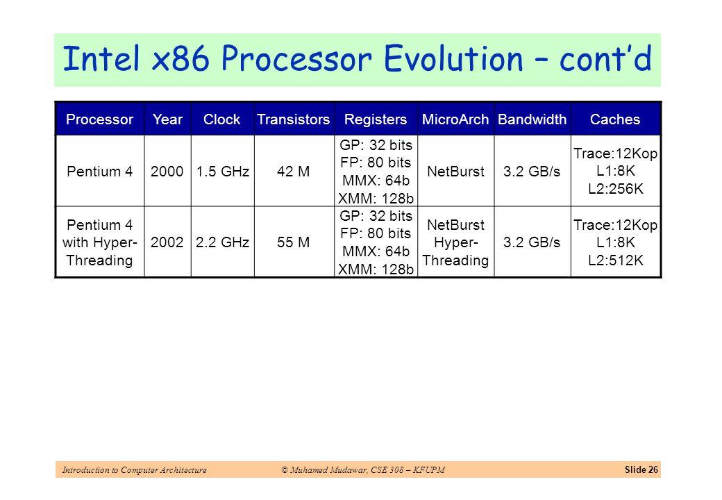 Introduction to Computer Architecture© Muhamed Mudawar, CSE 308 – KFUPMSlide 26 Intel x86 Processor Evolution – contd ProcessorYearClockTransistorsRegistersMicroArchBandwidthCaches Pentium 420001.5 GHz42 M GP: 32 bits FP: 80 bits MMX: 64b XMM: 128b NetBurst3.2 GB/s Trace:12Kop L1:8K L2:256K Pentium 4 with Hyper- Threading 20022.2 GHz55 M GP: 32 bits FP: 80 bits MMX: 64b XMM: 128b NetBurst Hyper- Threading 3.2 GB/s Trace:12Kop L1:8K L2:512K