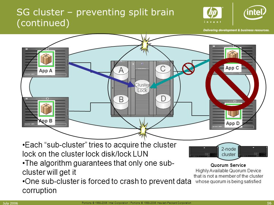 Portions © 1998-2006 Intel Corporation | Portions © 1998-2006 Hewlett-Packard Corporation 16 July 2006 SG cluster – preventing split brain (continued)