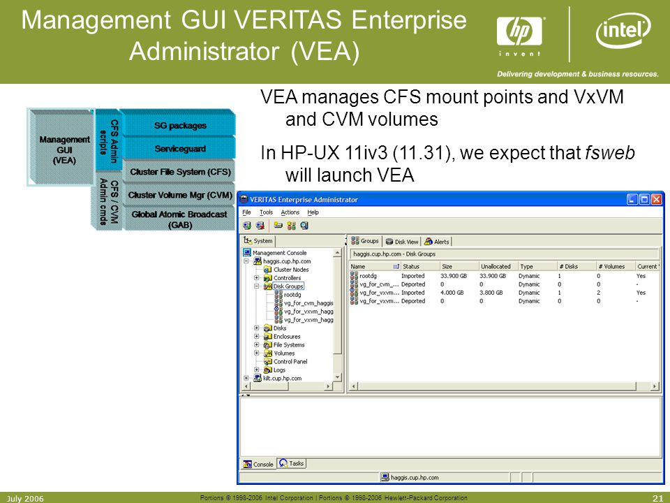Portions © 1998-2006 Intel Corporation | Portions © 1998-2006 Hewlett-Packard Corporation 21 July 2006 VEA manages CFS mount points and VxVM and CVM v