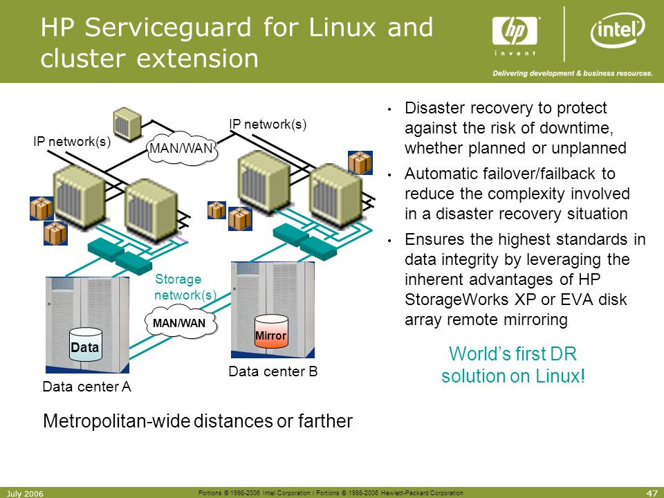 Portions © 1998-2006 Intel Corporation | Portions © 1998-2006 Hewlett-Packard Corporation 47 July 2006 HP Serviceguard for Linux and cluster extension