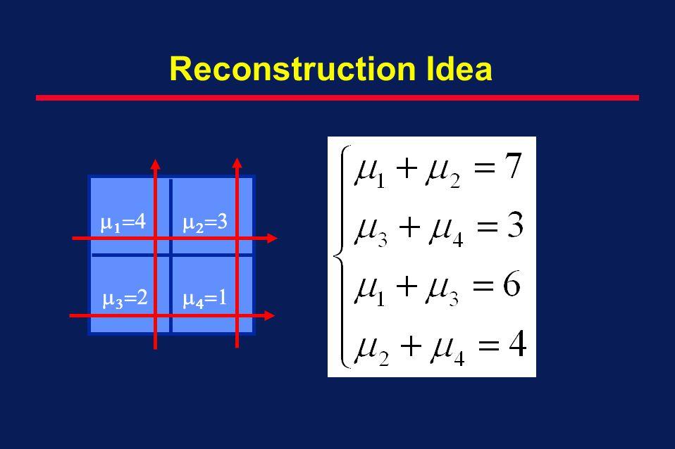 Reconstruction Idea