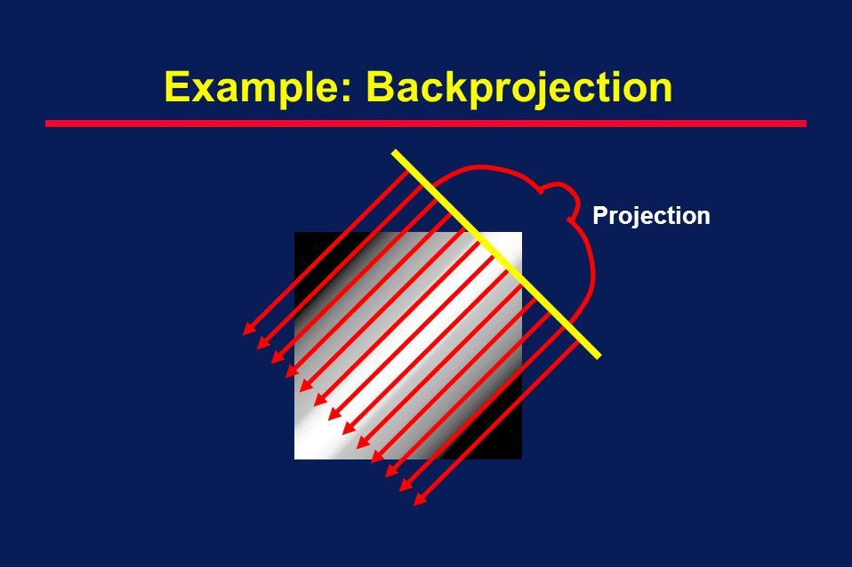 Example: Backprojection Projection