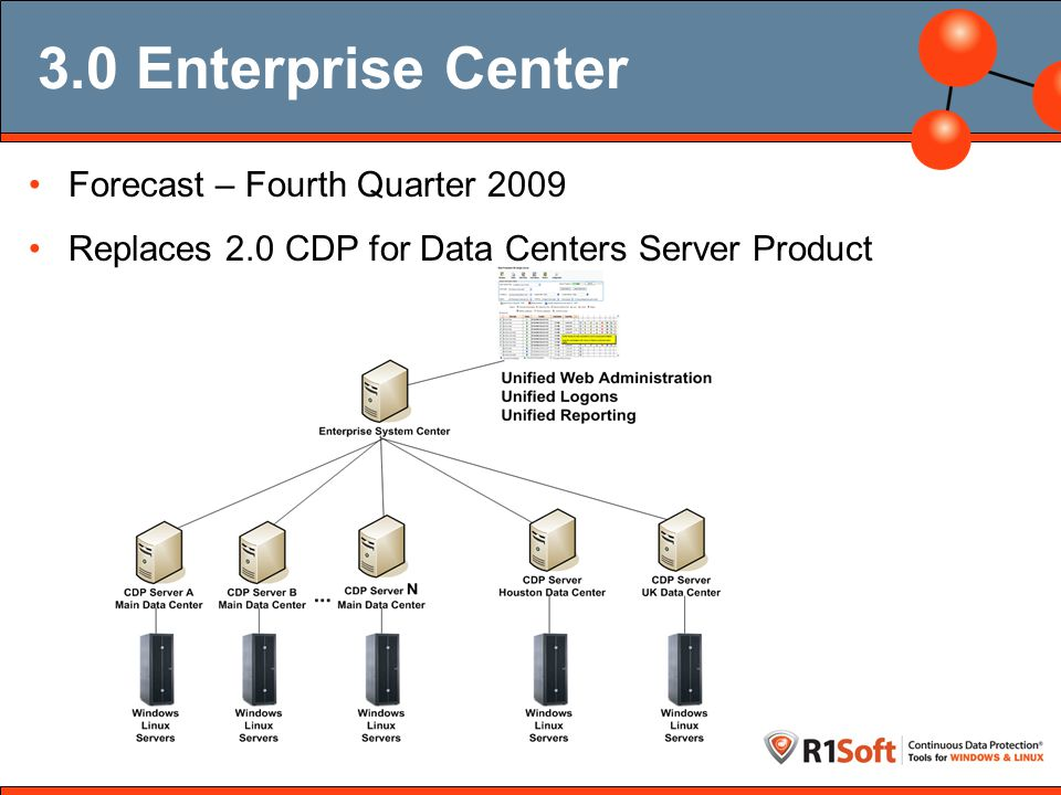 3.0 Enterprise Center Forecast – Fourth Quarter 2009 Replaces 2.0 CDP for Data Centers Server Product