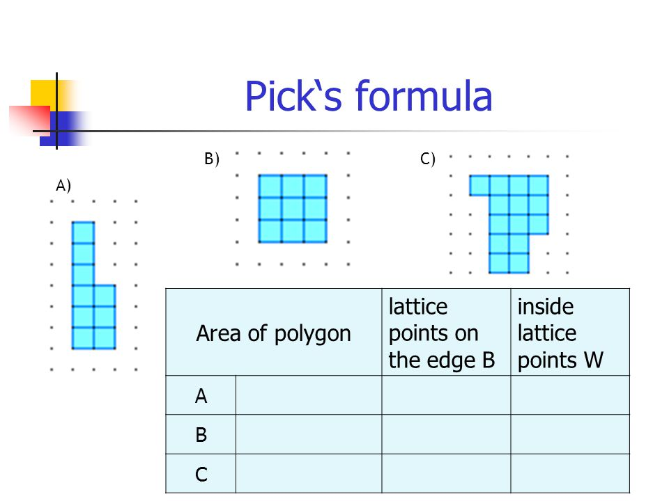 A) B)C) Area of polygon lattice points on the edge B inside lattice points W A B C Picks formula