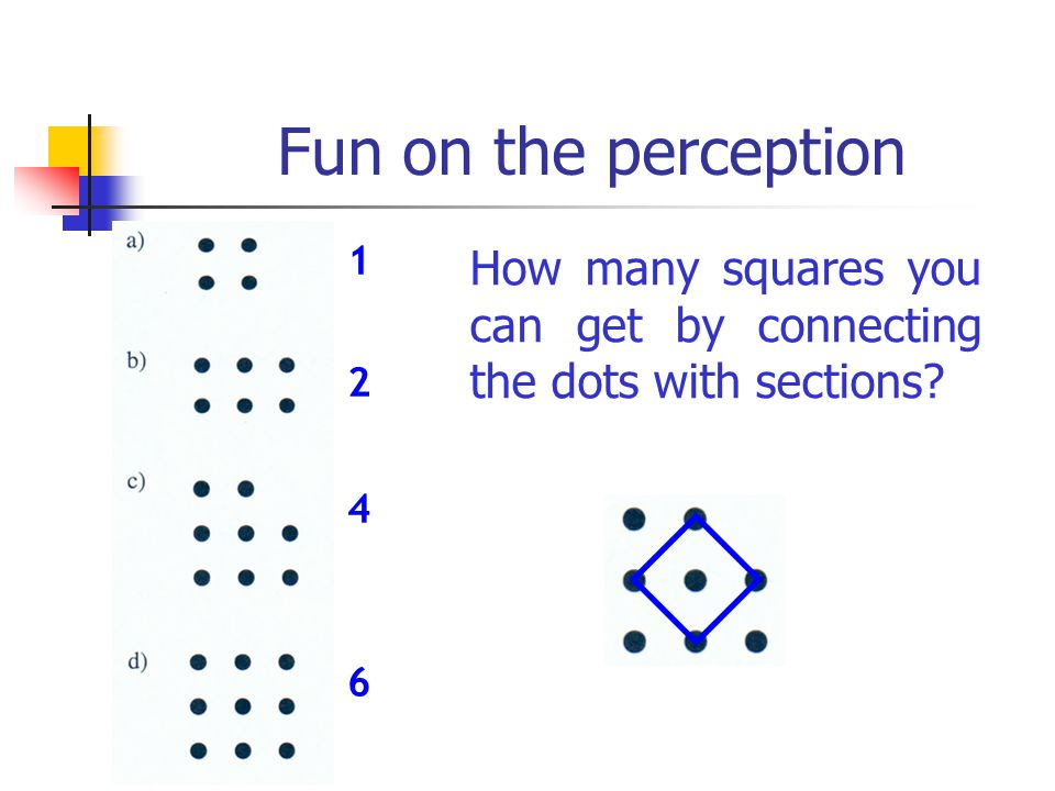 Fun on the perception How many squares you can get by connecting the dots with sections