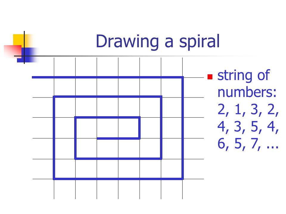 Drawing a spiral string of numbers: 2, 1, 3, 2, 4, 3, 5, 4, 6, 5, 7,...
