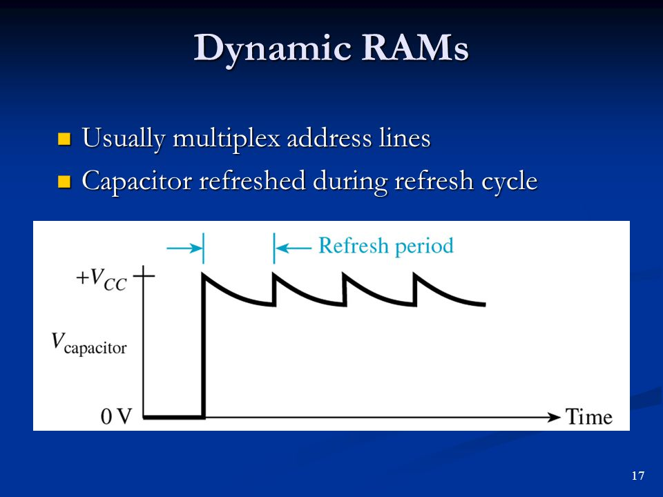 Dynamic RAMs Usually multiplex address lines Usually multiplex address lines Capacitor refreshed during refresh cycle Capacitor refreshed during refre