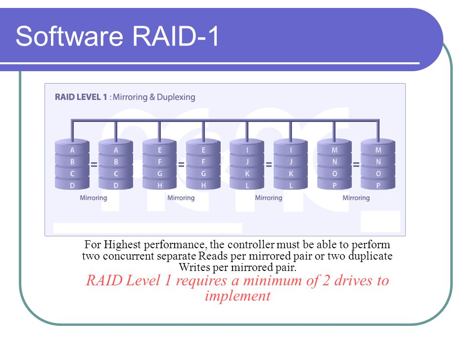 Software RAID-1 For Highest performance, the controller must be able to perform two concurrent separate Reads per mirrored pair or two duplicate Writes per mirrored pair.