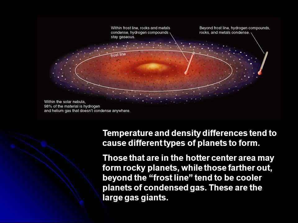 Temperature and density differences tend to cause different types of planets to form. Those that are in the hotter center area may form rocky planets,